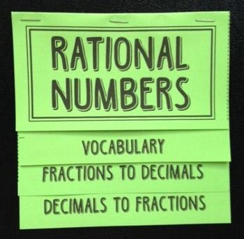 This foldable provides an introduction to rational numbers. It is split into the followng three tabs:1. Vocabulary (Rational Number, Terminating Decimal, Repeating Decimal)2. Writing Fractions as Decimals3. Writing Decimals as FractionsMACC.8.NS.A.1MAFS.8.NS.1.1 This product is also included in: The Real Number System (Mini Foldable Bundle) The Ultimate Foldable Bundle for Pre-Algebra & Algebra 1 You may also be interested in some of my other foldable bundles: The Ultimate Foldable &am...