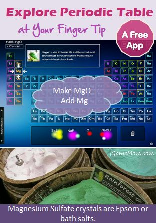 Get Elements: The Periodic Table - Microsoft Store