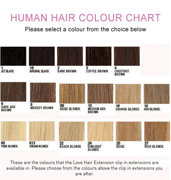Redken Cover Fusion Hair Color Chart Best Hair Color Inspiration 2018