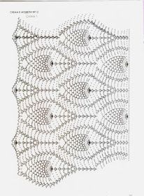 crochelinhasagulhas: Saia de crochet VIII