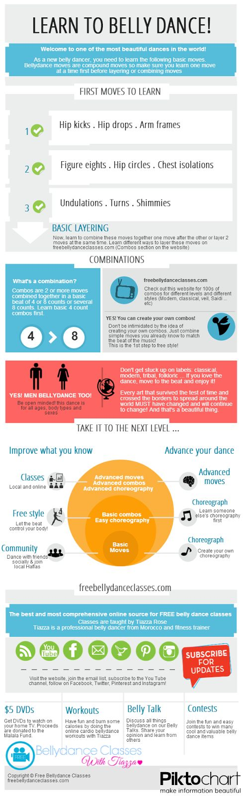 Learn to belly dance: the infographic ~ Free belly dance classes online with Tiazza Rose