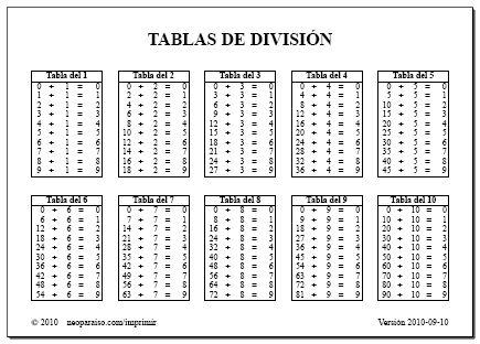 imagen tablas de division n meros pinterest division