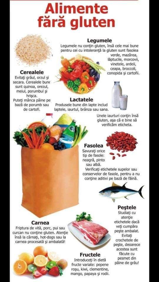 alimente din varicoză