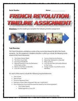 Online homework help american revolution