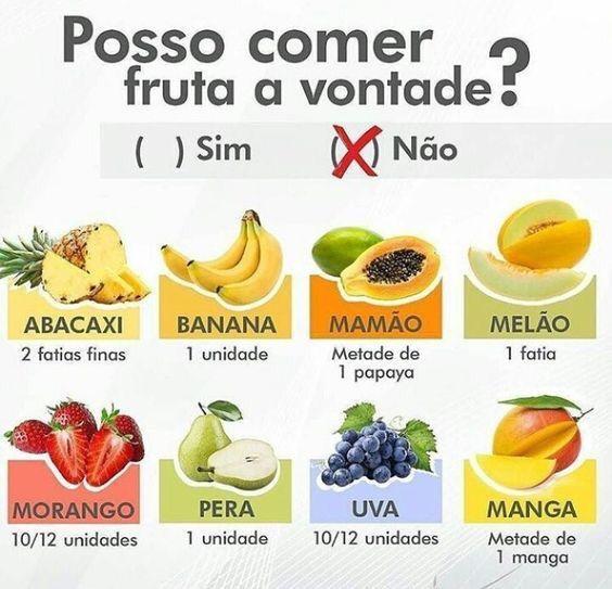 dieta simples para perder gordura