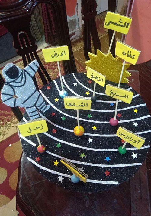 افكار وسائل تعليمية لمادة العلوم ابتدائي مجسمات للعلوم بالعربي نتعلم Sewing Projects For Kids Projects For Kids Sewing Projects