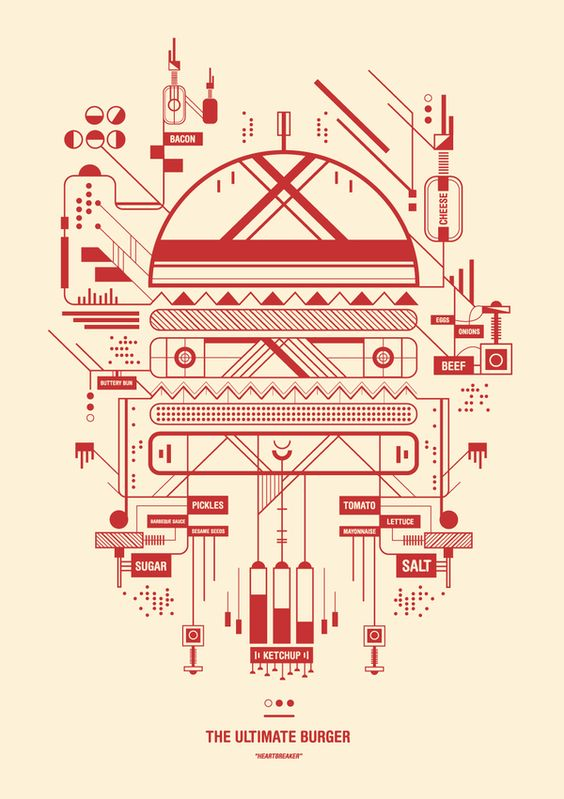 The Ultimate Burger - McJunky by Petros Afshar