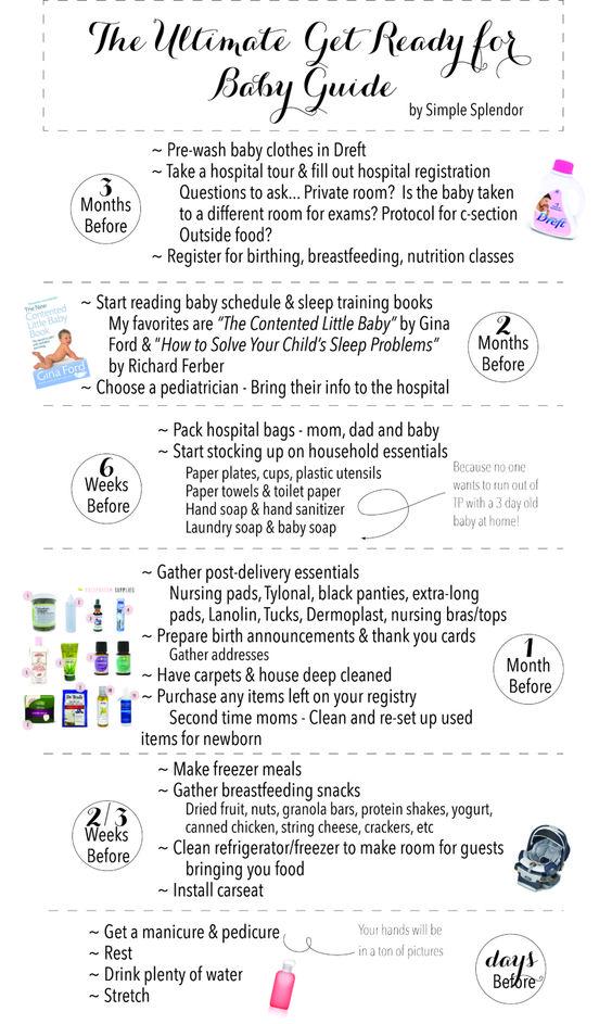 the most complete list Iu0027ve found online so far The Ultimate - newborn checklist