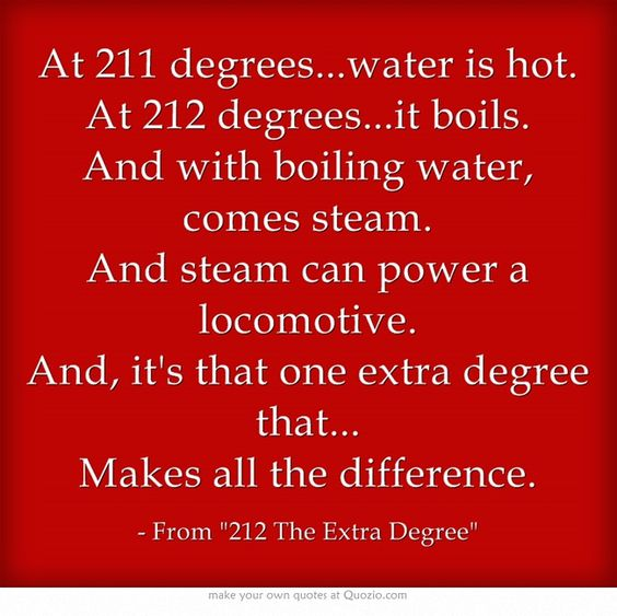 Difference in degrees