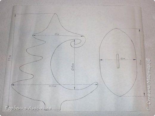 Мастер-класс Новый год Рождество Декупаж Моделирование конструирование Папье-маше Ёлка-подвеска для новогоднего шара Картон Краска Салфетки фото 3: