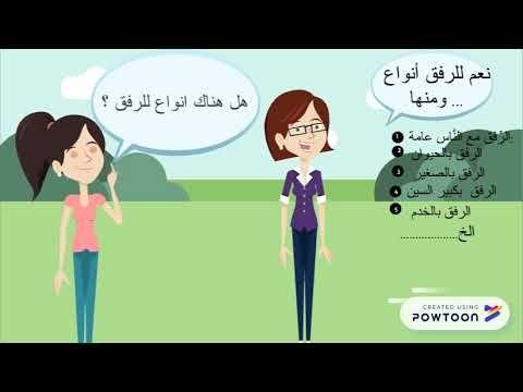 فيديو عن الرفق Youtube Create Animated Gif Animated Presentations Create Animation