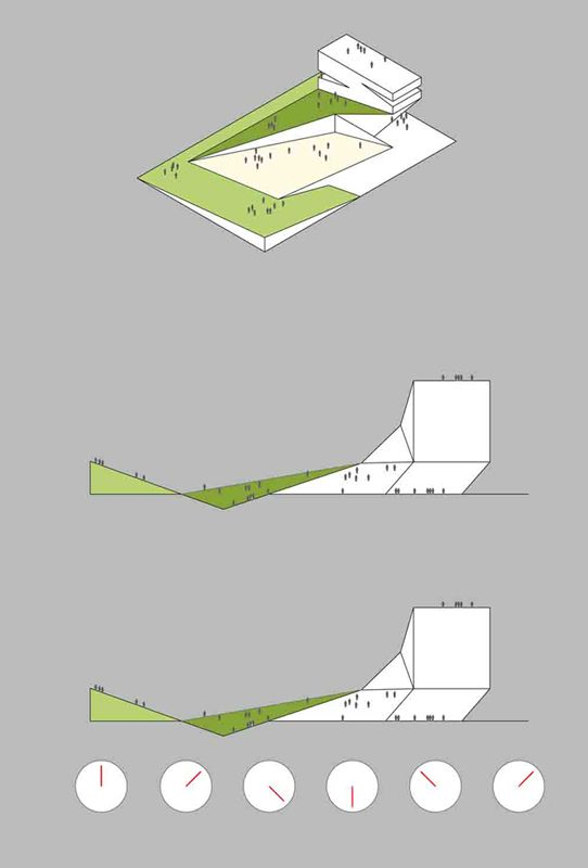 Dalian libraries and time of day on pinterest for Spring 4 architecture diagram
