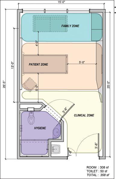 Endoscopy Room Design: Pinterest • The World's Catalog Of Ideas