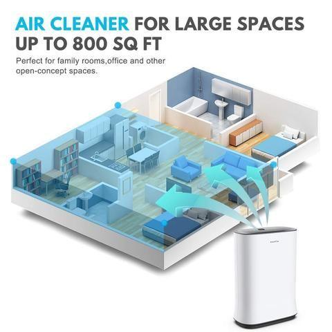 Inofia Best Hepa Air Purifier For Allergies Smoke Mold Dust Pets Colzer Hepa Air Purifier Hepa Air Filter Hepa Air