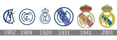 Real Madrid Logo Hirtory Real Madrid Logo Real Madrid Logo Evolution