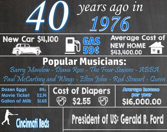 40 compleanno lavagna 1976 Poster 40 anni di ChalkingItUpBoards