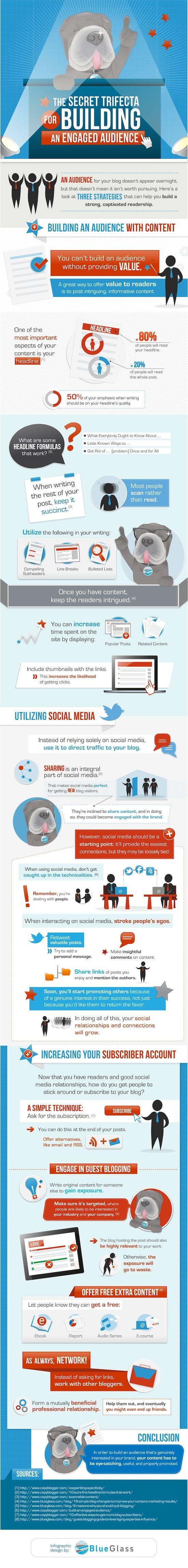 [infographie] Comment créer et maintenir l'audience sur son site - #infographic