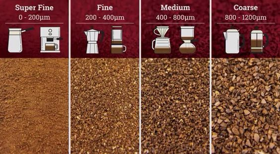 Coffee grind size matters! every brewing method require specific grind size to yield the perfect taste in the cup.