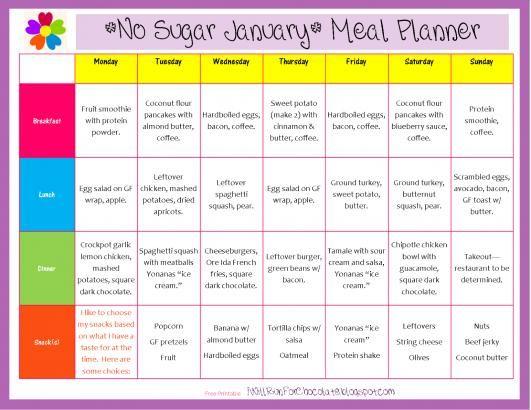 30 Day Diabetic Diet Meal Plan Dietplan No Sugar Diet Diabetic Diet Meal Plan Diet Meal Plans