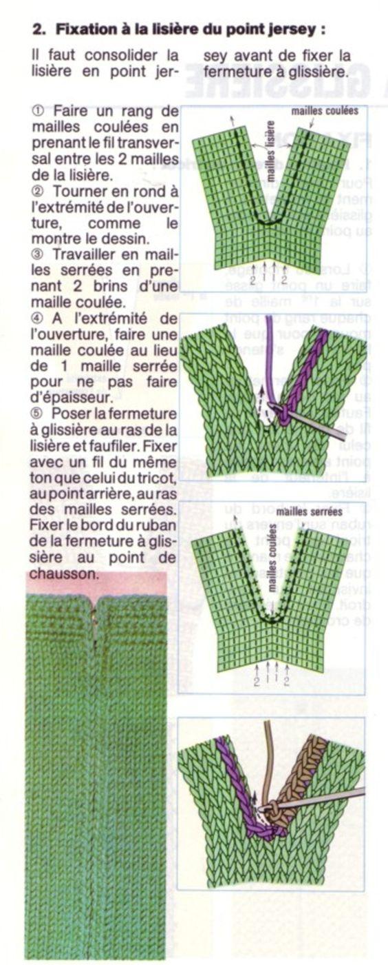 tuto comment coudre une fermeture clair sur un tricot techniques tricot couture et autre. Black Bedroom Furniture Sets. Home Design Ideas