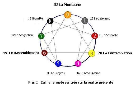 Plan n° 1/7: