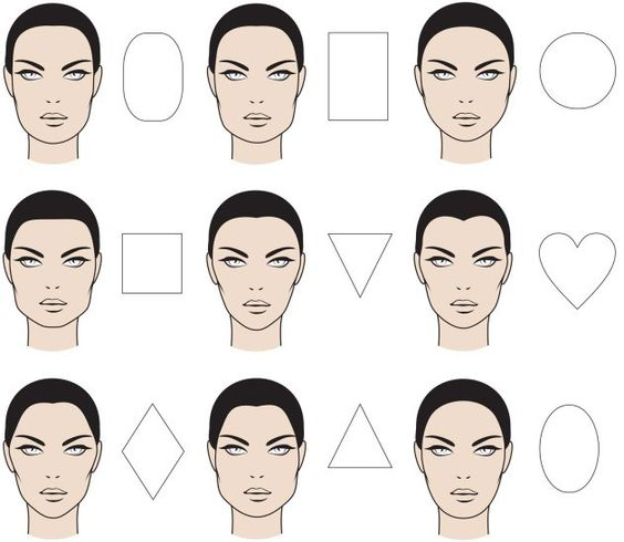 face-shapes-illustration