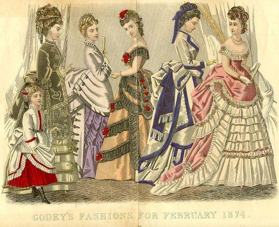 Godeys 1874: