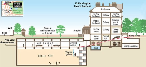 Pin By Christina Grigorian On Bunkers Underground House Plans Underground Homes House Plans