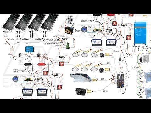 Interactive DIY Solar Wiring Diagrams for Campers, Van's & RV's |  EXPLORIST.life | Solar energy diy, Diy solar, Solar power diyPinterest