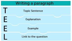writing an essay using teel How to use teel the key ideas of the essay what are the key ideas of this question this will be your plan for writing your good copy of your essay.