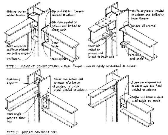 Structural Steel Connections Dwg : Hss steel column and beam connection google search