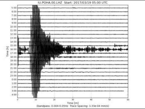 45 Live Earthquake Watch Real Time Earthquake Data Southern