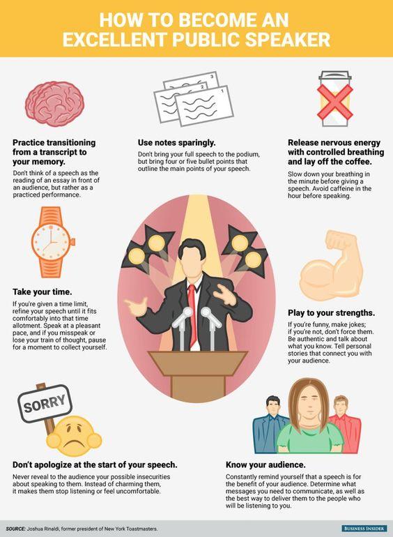 Basic public speaking tips