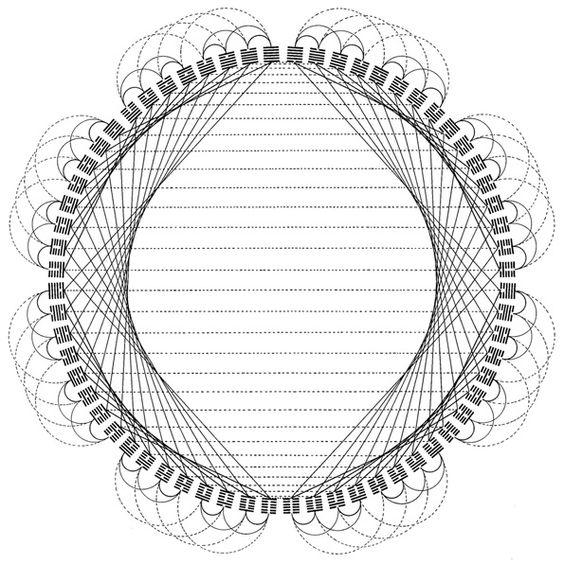 Nature des trigrammes | Tarogramme: