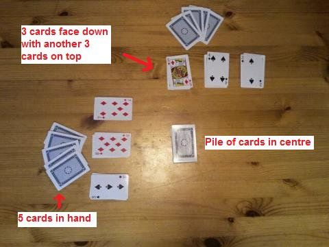 Pin On Card Games