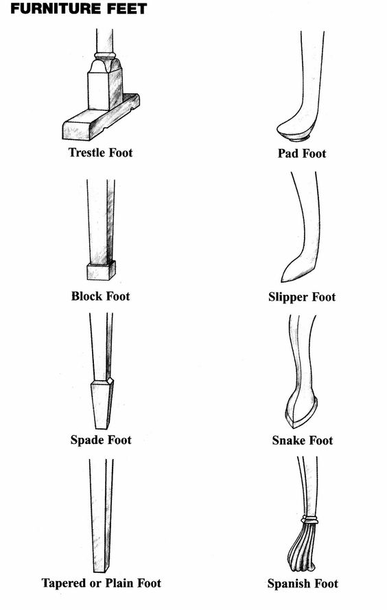 Diagrams Of Furniture Feet Diagrams Of Antique