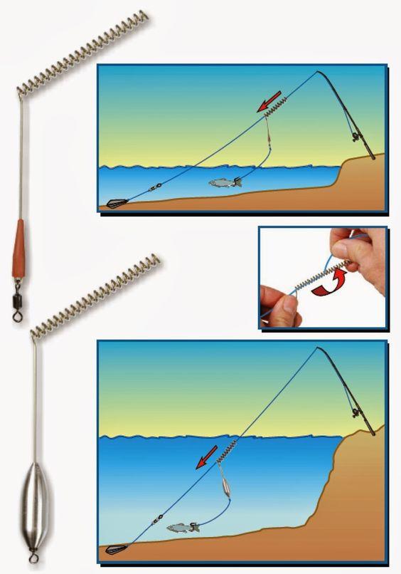 La pesca con pez vivo en el mar