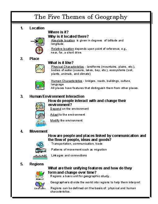 hemisphere worksheets 6th grade ... | Geography worksheets ...