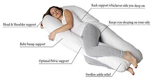 Pin on Best Pregnancy Pillows For Back Pain