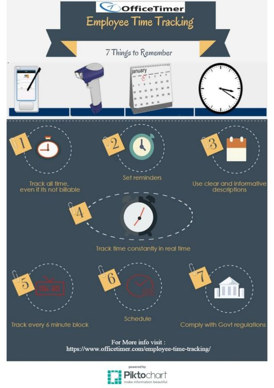 Employee Time Tracking 7 things to remember
