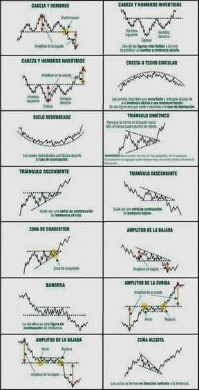 How To Trade Forex Forextradingsystems