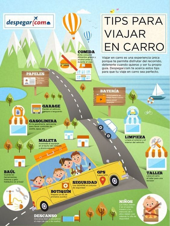 Si viajas en carretera, considera comprar un GPS para ahorrar tiempo. | 17 Infografías prácticas que harán tus viajes mucho más fáciles