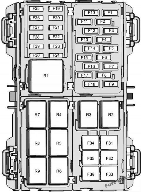 Interior fuse box diagram: Ford Fiesta (2014, 2015, 2016, 2017, 2018, 2019)  | Fuse box, Ford fiesta, FordPinterest