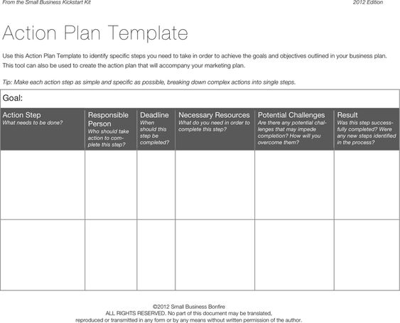 Smart Action Plan Template SMART method to identify the