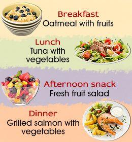 Cholesterol Diet Menu [Article]