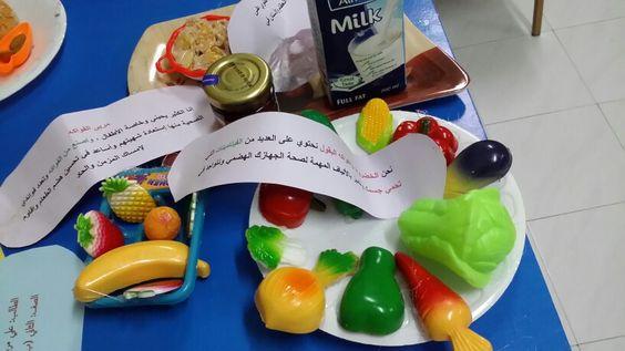 عمل الغذاء الصحي للصف الخامس الابتدائي مع الشرح Arabic Kids Diy Kids