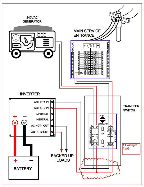 light switch wiring diagram for transfer midnite solar    transfer       switch    how to connect 3 x 6 awg  midnite solar    transfer       switch    how to connect 3 x 6 awg