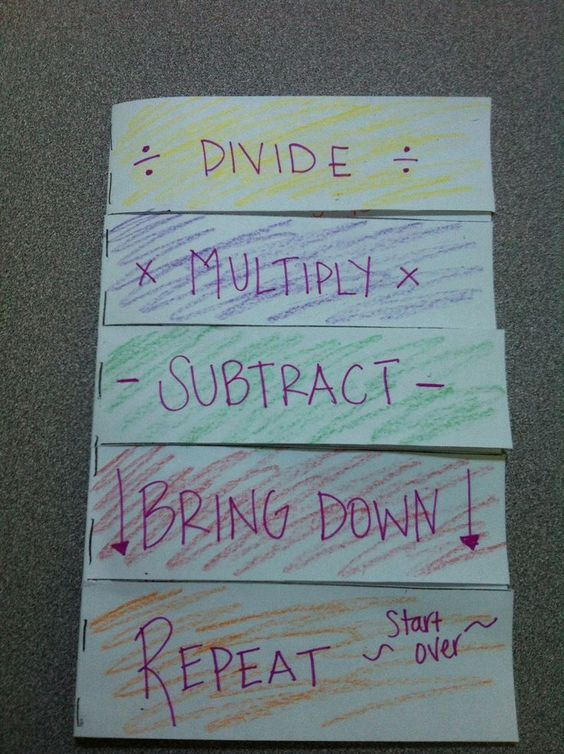 Shenanigans in 6th-Math: Long division...blech!