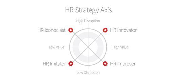 Organizational Intelligence Institute - Human Capital Research - hr strategy