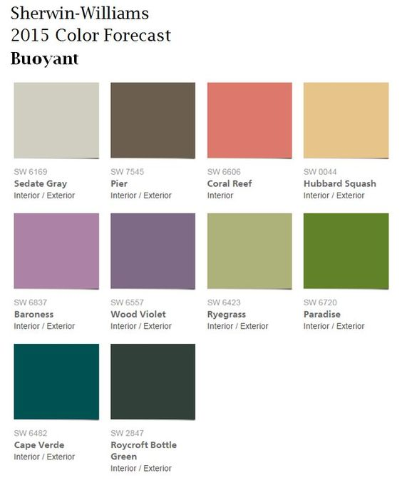 Sherwin-Williams 2015 Color Forecast: Buoyant